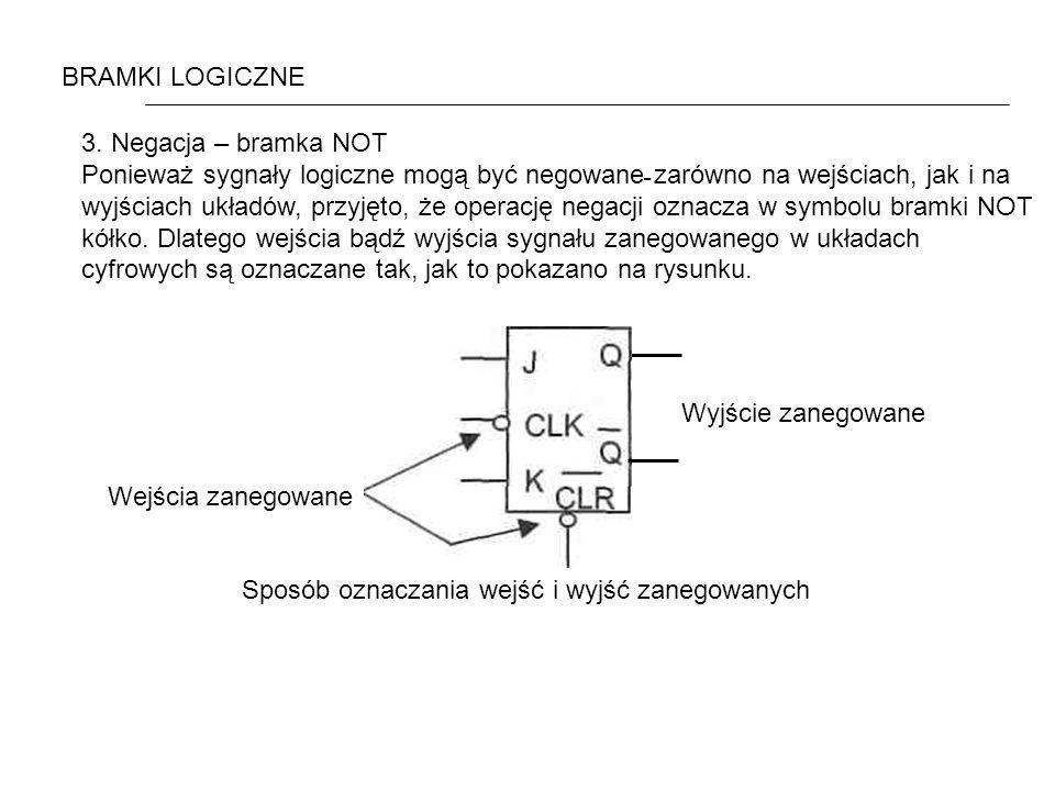 3. Negacja – bramka NOT Ponieważ sygnały logiczne mogą być negowane zarówno na wejściach, jak i na wyjściach układów, przyjęto, że operację negacji oz