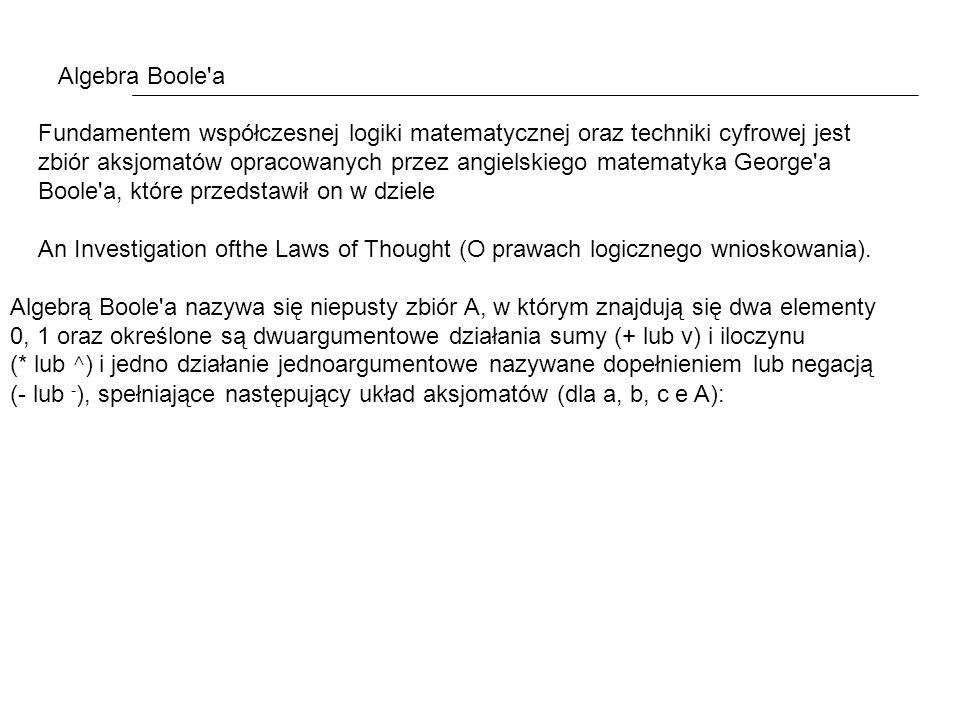 Algebra Boole a Fundamentem współczesnej logiki matematycznej oraz techniki cyfrowej jest zbiór aksjomatów opracowanych przez angielskiego matematyka George a Boole a, które przedstawił on w dziele An Investigation ofthe Laws of Thought (O prawach logicznego wnioskowania).