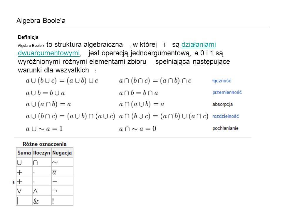 Definicja Algebra Boole a to struktura algebraiczna, w której i są działaniami dwuargumentowymi, jest operacją jednoargumentową, a 0 i 1 są wyróżnionymi różnymi elementami zbioru, spełniająca następujące warunki dla wszystkich :działaniami dwuargumentowymi