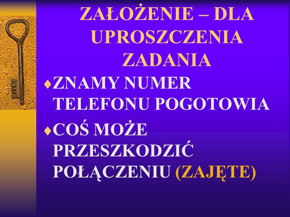 ZAŁOŻENIE – DLA UPROSZCZENIA ZADANIA ZNAMY NUMER TELEFONU POGOTOWIA COŚ MOŻE PRZESZKODZIĆ POŁĄCZENIU (ZAJĘTE)