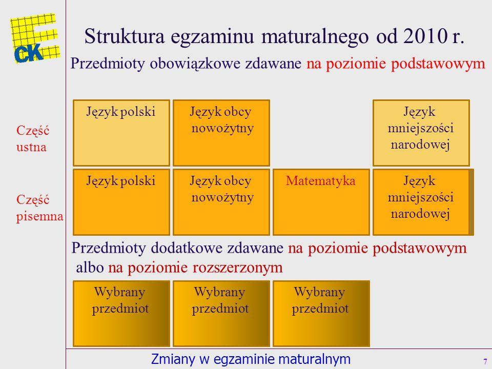 Zmiany w egzaminie maturalnym Wybrany przedmiot Przedmioty obowiązkowe zdawane na poziomie podstawowym Struktura egzaminu maturalnego od 2010 r.