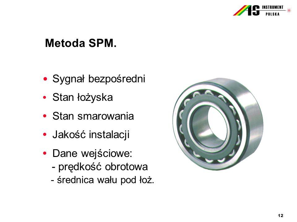 12 Metoda SPM. Sygnał bezpośredni Stan łożyska Stan smarowania Jakość instalacji Dane wejściowe: - prędkość obrotowa - średnica wału pod łoż.