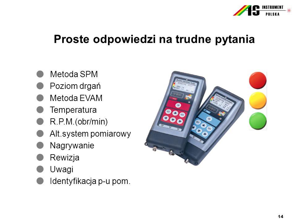 14 Proste odpowiedzi na trudne pytania Metoda SPM Poziom drgań Metoda EVAM Temperatura R.P.M.(obr/min) Alt.system pomiarowy Nagrywanie Rewizja Uwagi I