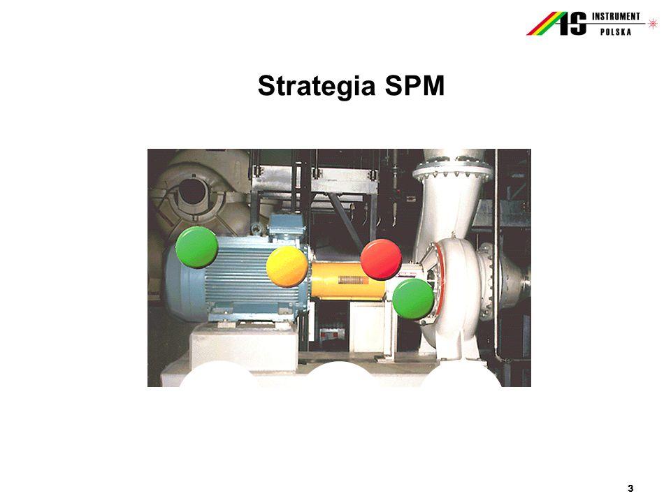 14 Proste odpowiedzi na trudne pytania Metoda SPM Poziom drgań Metoda EVAM Temperatura R.P.M.(obr/min) Alt.system pomiarowy Nagrywanie Rewizja Uwagi Identyfikacja p-u pom.