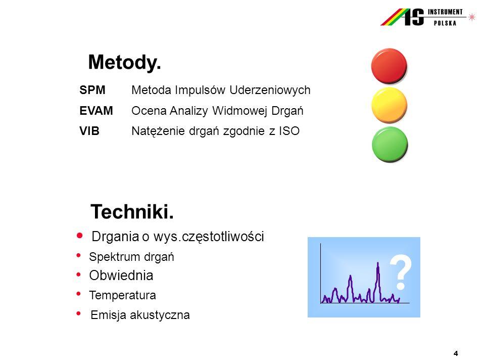 4 Metody. SPM Metoda Impulsów Uderzeniowych EVAM Ocena Analizy Widmowej Drgań VIB Natężenie drgań zgodnie z ISO Drgania o wys.częstotliwości Spektrum