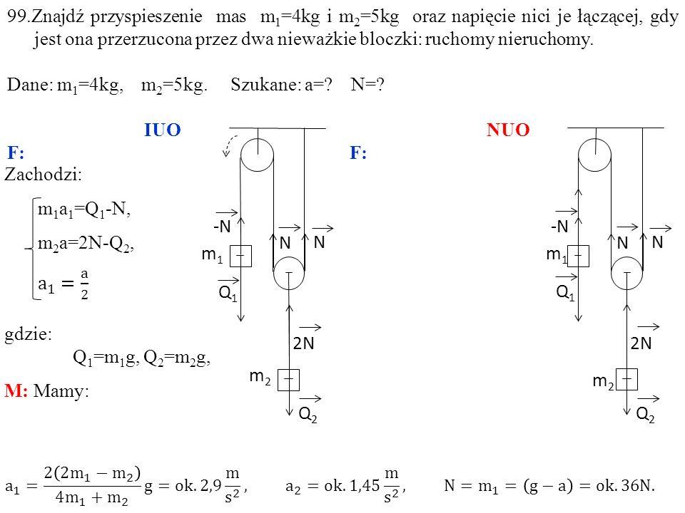 m1m1 m2m2 Q1Q1 Q2Q2 2N N N -N m1m1 m2m2 Q1Q1 Q2Q2 2N N N -N 99.Znajdź przyspieszenie mas m 1 =4kg i m 2 =5kg oraz napięcie nici je łączącej, gdy jest ona przerzucona przez dwa nieważkie bloczki: ruchomy nieruchomy.