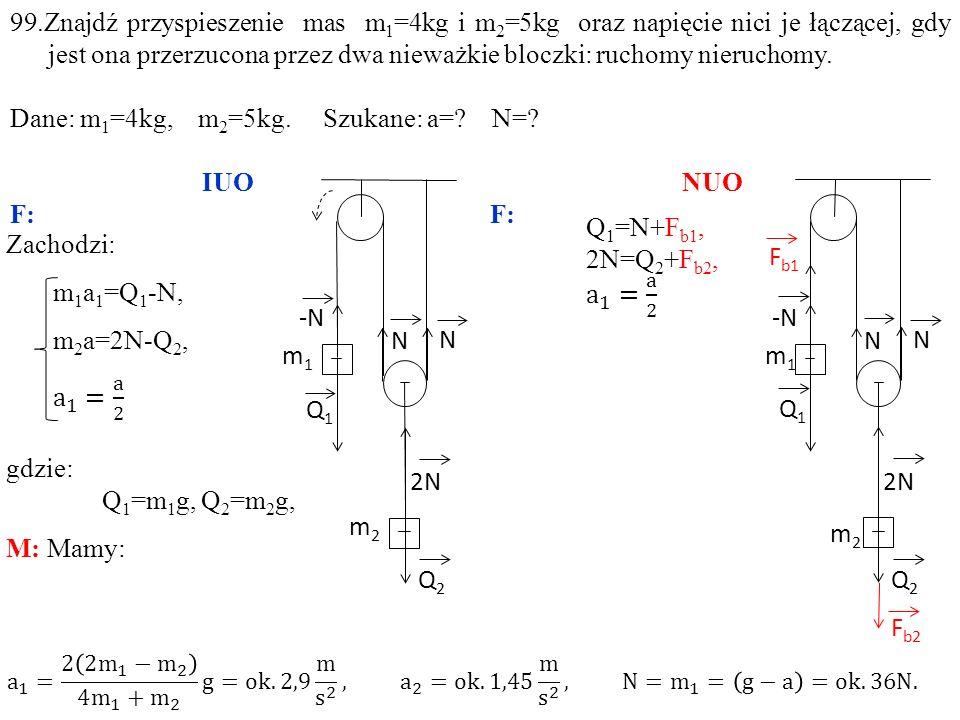m1m1 m2m2 Q1Q1 Q2Q2 2N N N -N m1m1 m2m2 Q1Q1 Q2Q2 2N N N -N F b2 F b1 99.Znajdź przyspieszenie mas m 1 =4kg i m 2 =5kg oraz napięcie nici je łączącej, gdy jest ona przerzucona przez dwa nieważkie bloczki: ruchomy nieruchomy.