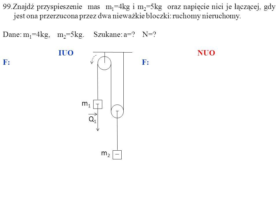 -N m1m1 m2m2 Q1Q1 99.Znajdź przyspieszenie mas m 1 =4kg i m 2 =5kg oraz napięcie nici je łączącej, gdy jest ona przerzucona przez dwa nieważkie bloczki: ruchomy nieruchomy.