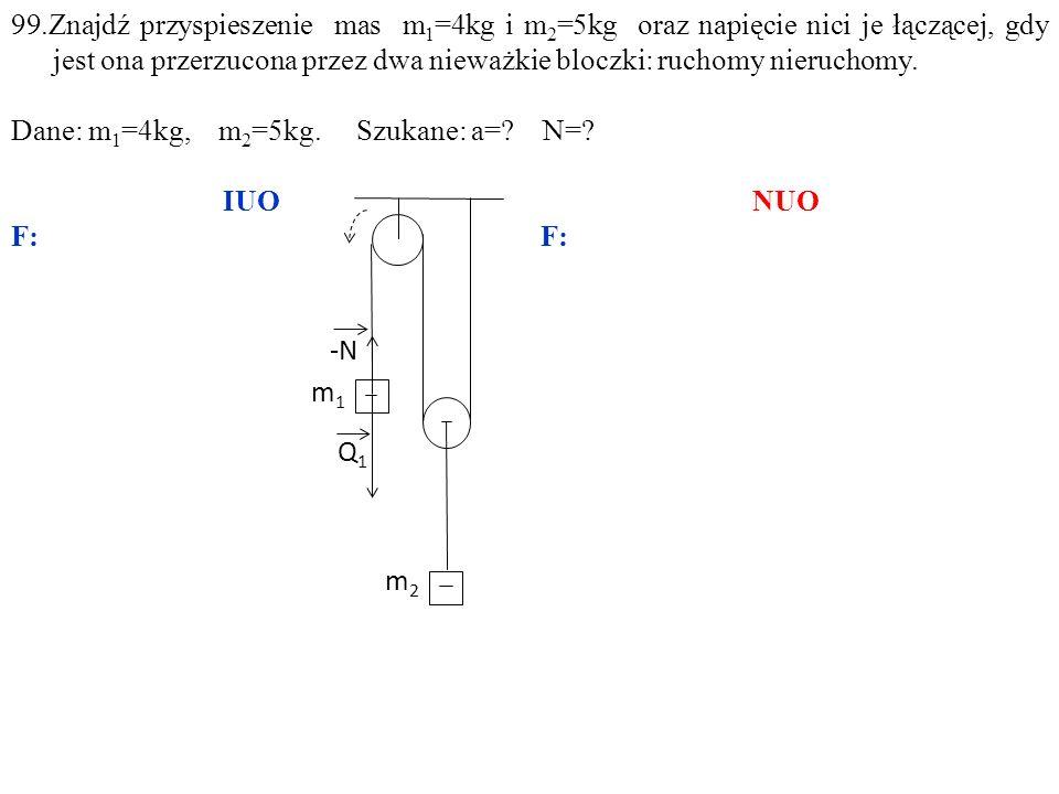 -N m1m1 m2m2 Q1Q1 N 99.Znajdź przyspieszenie mas m 1 =4kg i m 2 =5kg oraz napięcie nici je łączącej, gdy jest ona przerzucona przez dwa nieważkie bloczki: ruchomy nieruchomy.