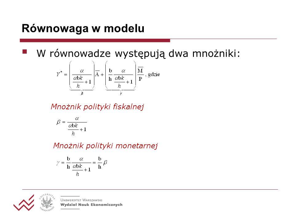 Równowaga w modelu W równowadze występują dwa mnożniki: Mnożnik polityki fiskalnej Mnożnik polityki monetarnej