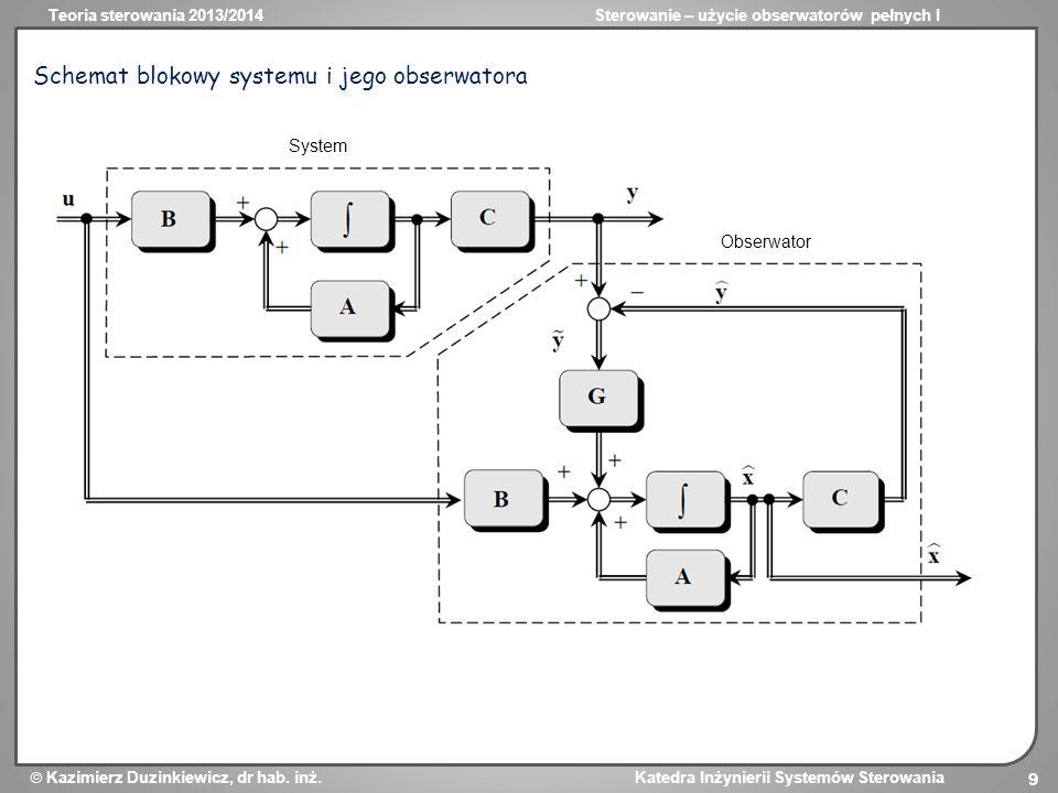 Teoria sterowania 2013/2014Sterowanie – użycie obserwatorów pełnych I Kazimierz Duzinkiewicz, dr hab. inż. Katedra Inżynierii Systemów Sterowania 9 Sc