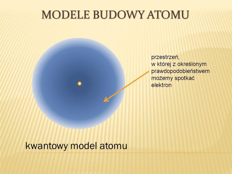 kwantowy model atomu przestrzeń, w której z określonym prawdopodobieństwem możemy spotkać elektron