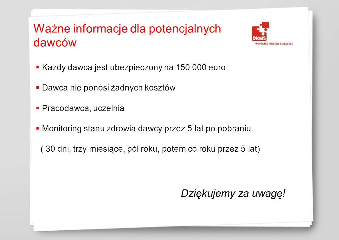 Ważne informacje dla potencjalnych dawców Każdy dawca jest ubezpieczony na 150 000 euro Dawca nie ponosi żadnych kosztów Pracodawca, uczelnia Monitori