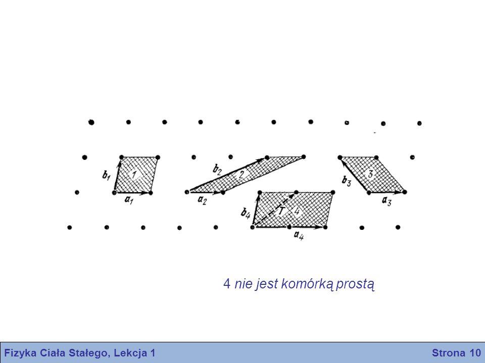 4 nie jest komórką prostą Fizyka Ciała Stałego, Lekcja 1 Strona 10
