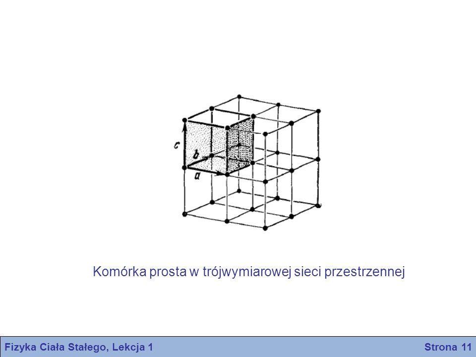 Komórka prosta w trójwymiarowej sieci przestrzennej Fizyka Ciała Stałego, Lekcja 1 Strona 11