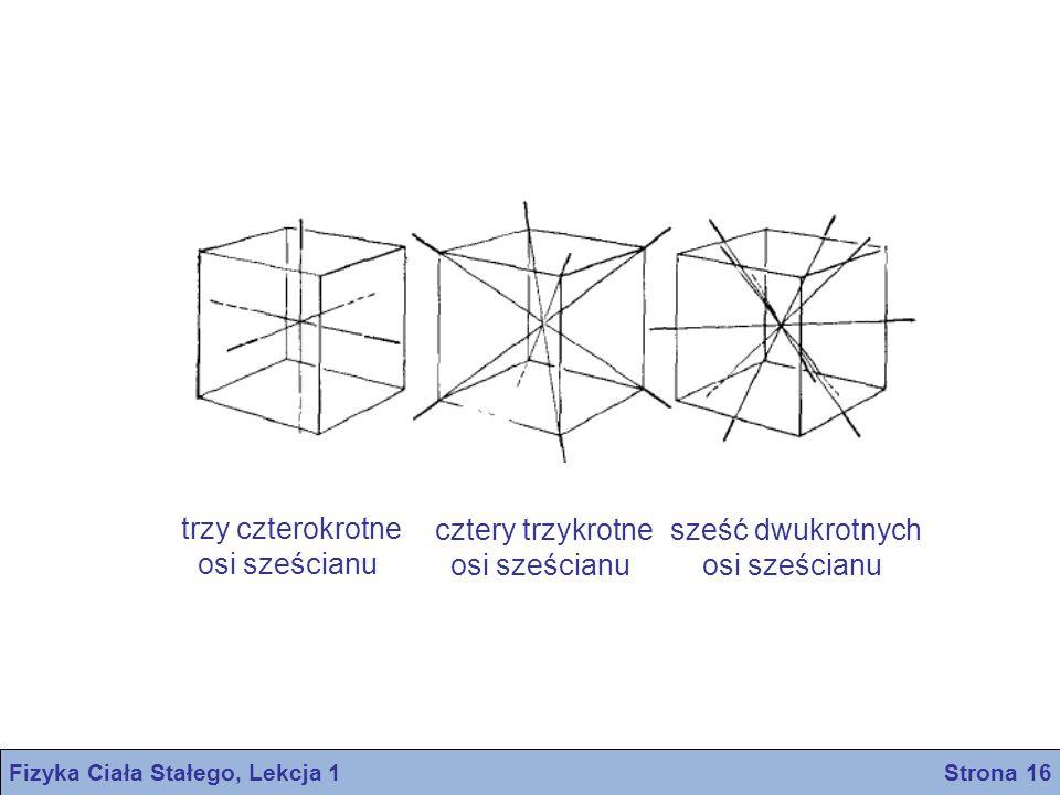 trzy czterokrotne osi sześcianu cztery trzykrotne osi sześcianu sześć dwukrotnych osi sześcianu Fizyka Ciała Stałego, Lekcja 1 Strona 16
