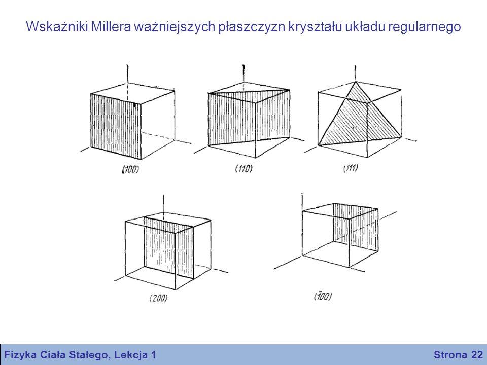 Wskażniki Millera ważniejszych płaszczyzn kryształu układu regularnego Fizyka Ciała Stałego, Lekcja 1 Strona 22