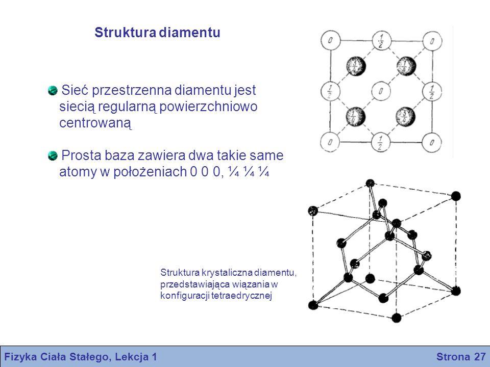 Struktura diamentu Sieć przestrzenna diamentu jest siecią regularną powierzchniowo centrowaną Prosta baza zawiera dwa takie same atomy w położeniach 0