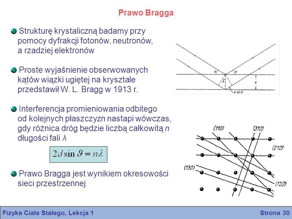 Fizyka Ciała Stałego, Lekcja 1 Strona 30 Prawo Bragga Strukturę krystaliczną badamy przy pomocy dyfrakcji fotonów, neutronów, a rzadziej elektronów Pr