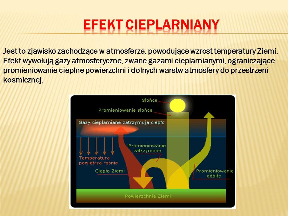 Jest to zjawisko zachodzące w atmosferze, powodujące wzrost temperatury Ziemi.