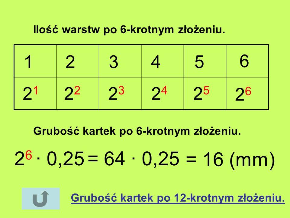 Ilość warstw po 6-krotnym złożeniu. 1 2121 2 2 3 2323 4 2424 5 2525 6 2626 Grubość kartek po 6-krotnym złożeniu. 2 6 0,25= 64 0,25 = 16 (mm) Grubość k