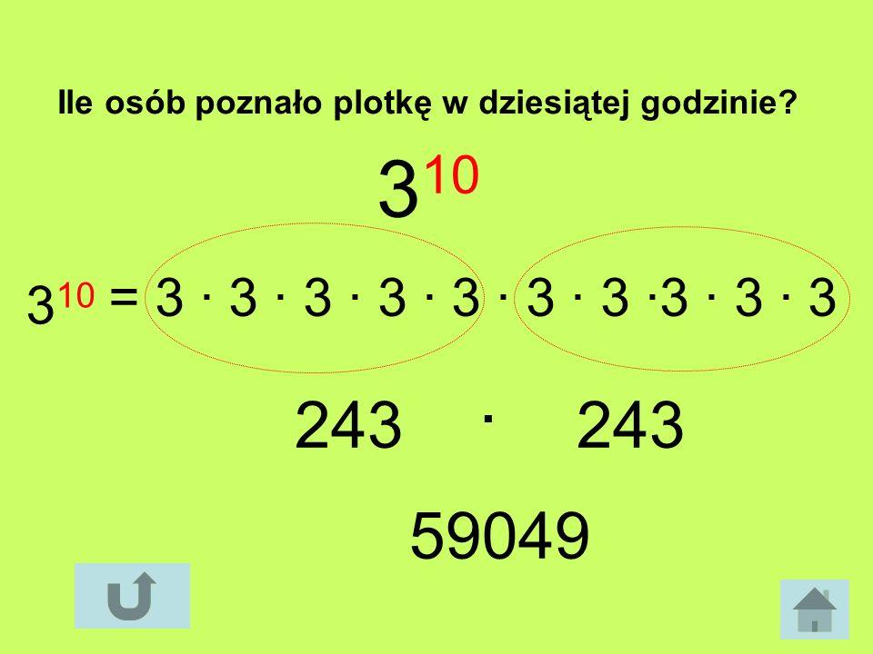Ile osób poznało plotkę w dziesiątej godzinie? 3 10 = 3 3 3 3 3 3 3 3 3 3 243 59049 3 10