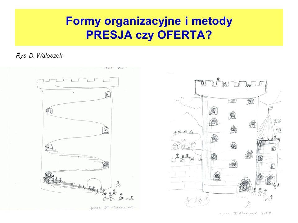 Formy organizacyjne i metody PRESJA czy OFERTA? Rys. D. Waloszek