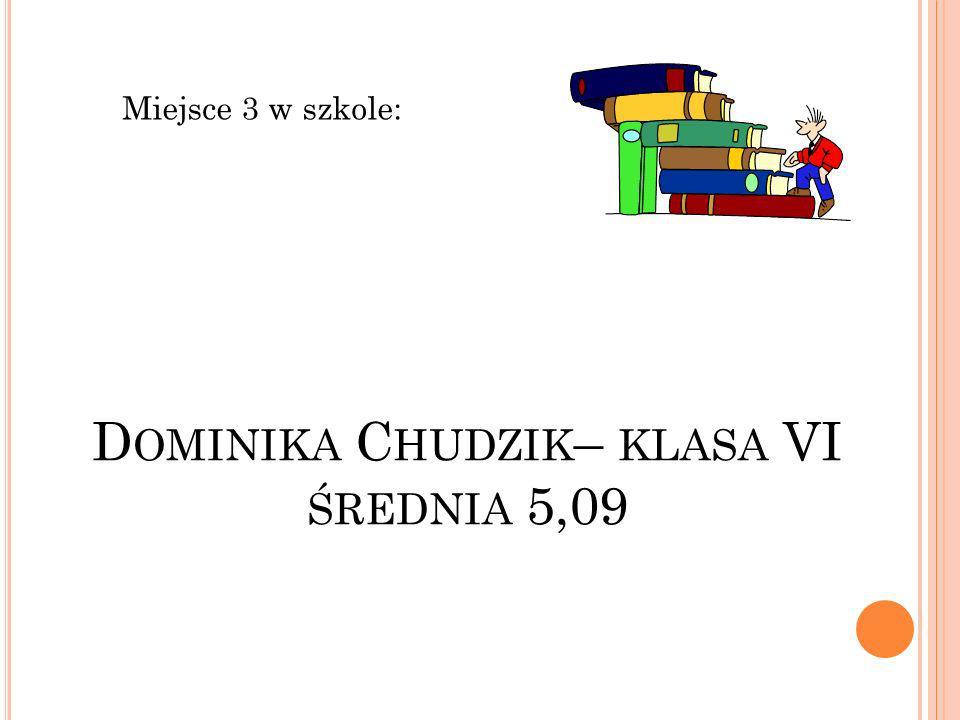 D OMINIKA C HUDZIK – KLASA VI ŚREDNIA 5,09 Miejsce 3 w szkole:
