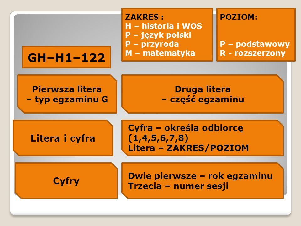 GH–H1–122 Pierwsza litera – typ egzaminu G Druga litera – część egzaminu Litera i cyfra Cyfra – określa odbiorcę (1,4,5,6,7,8) Litera – ZAKRES/POZIOM