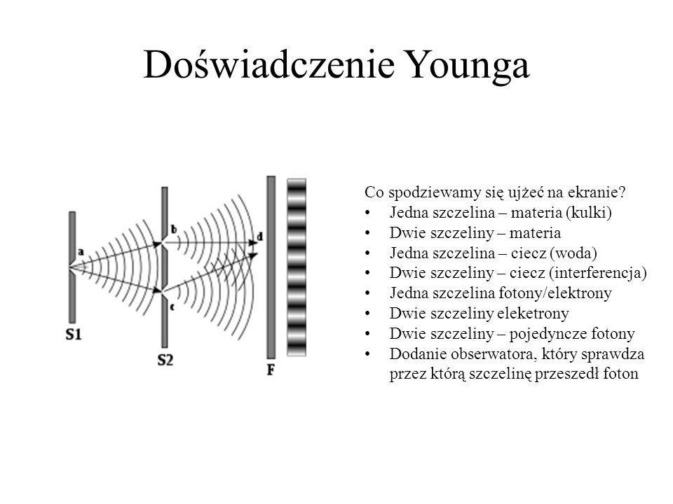 Doświadczenie Younga Co spodziewamy się ujżeć na ekranie? Jedna szczelina – materia (kulki) Dwie szczeliny – materia Jedna szczelina – ciecz (woda) Dw