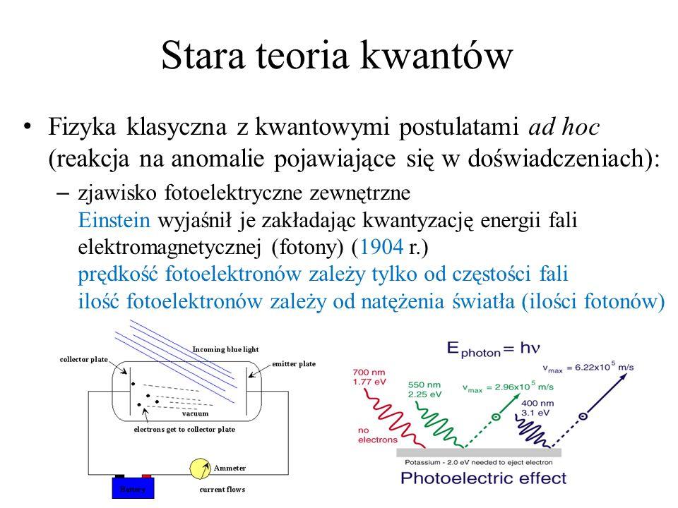 Stara teoria kwantów Fizyka klasyczna z kwantowymi postulatami ad hoc (reakcja na anomalie pojawiające się w doświadczeniach): – zjawisko fotoelektryc