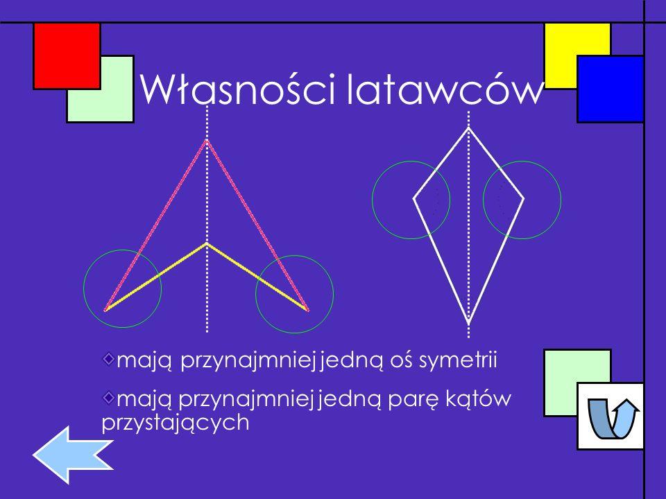 KWADRATY KWADRAT KWADRAT – to romb, który ma wszystkie kąty proste, to prostokąt, który ma wszystkie boki równe