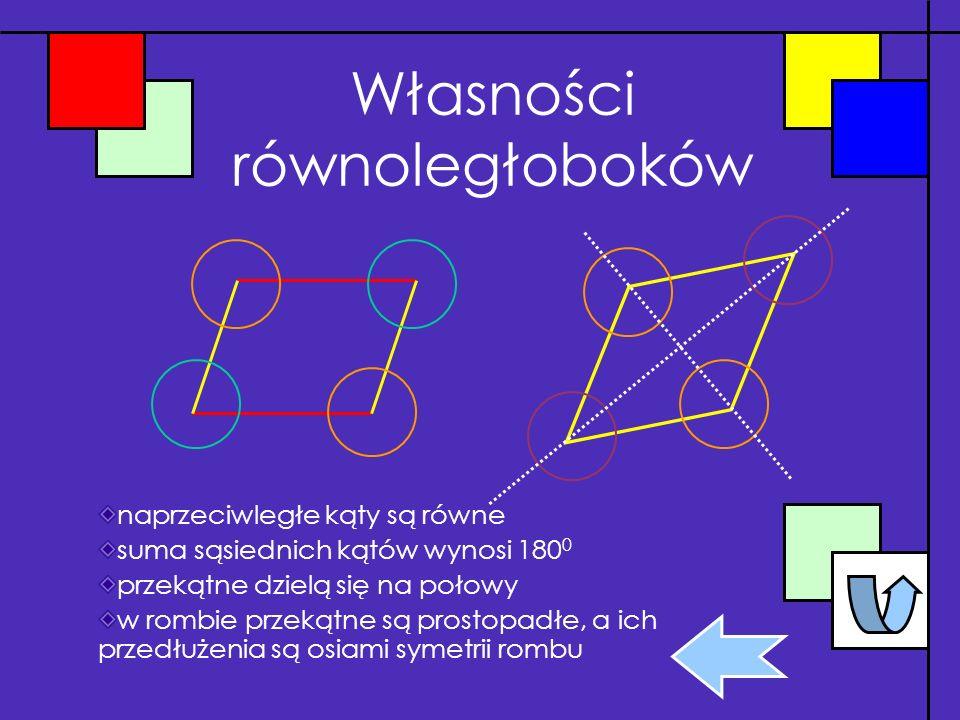 Rodzaje trapezów Trapez równoramienny Trapez równoramienny – boki nierównoległe są równe Trapez prostokątny Trapez prostokątny – ma dwa kąty proste