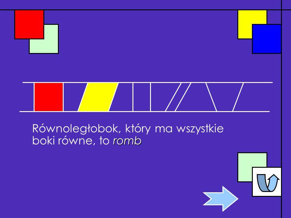 prostokąt Równoległobok, który ma wszystkie kąty proste, to prostokąt