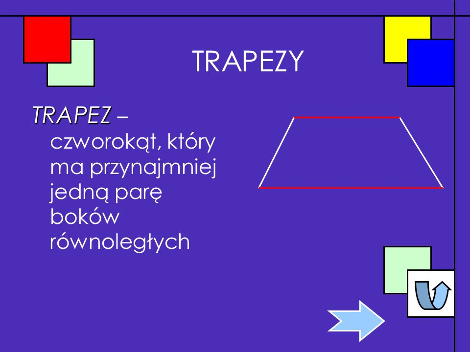 TRAPEZY TRAPEZ TRAPEZ – czworokąt, który ma przynajmniej jedną parę boków równoległych