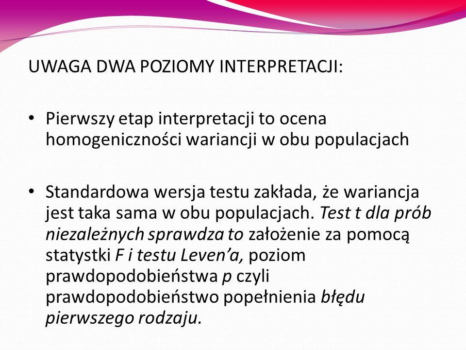 UWAGA DWA POZIOMY INTERPRETACJI: Pierwszy etap interpretacji to ocena homogeniczności wariancji w obu populacjach Standardowa wersja testu zakłada, że