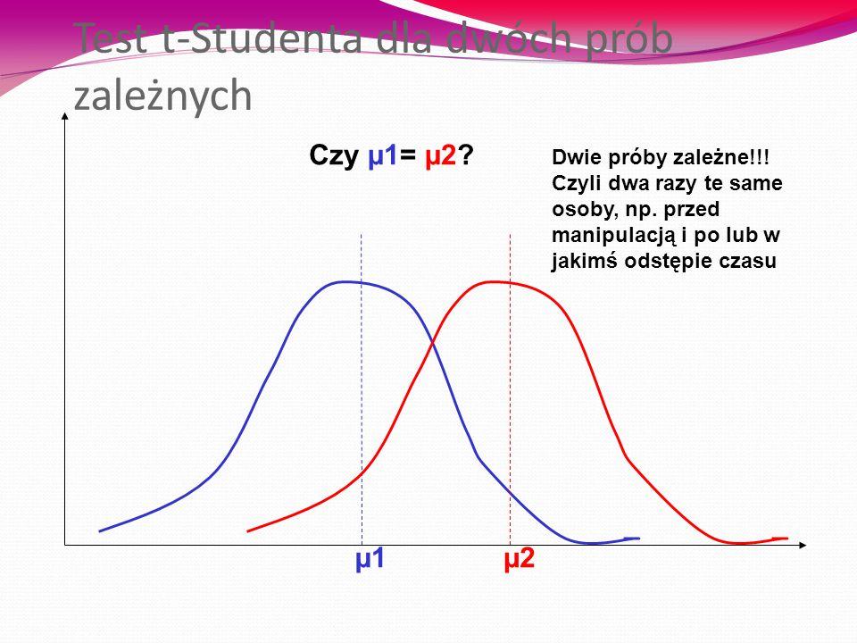 Test t-Studenta dla dwóch prób zależnych µ1µ1 Czy µ1= µ2? µ2µ2 Dwie próby zależne!!! Czyli dwa razy te same osoby, np. przed manipulacją i po lub w ja
