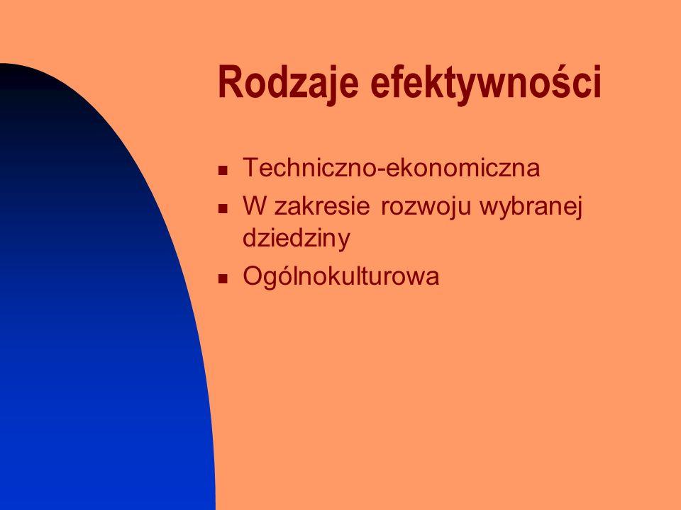 Rodzaje efektywności Techniczno-ekonomiczna W zakresie rozwoju wybranej dziedziny Ogólnokulturowa