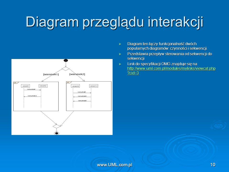 www.UML.com.pl10 Diagram przeglądu interakcji Diagram ten łączy funkcjonalność dwóch popularnych diagramów: czynności i sekwencji. Diagram ten łączy f