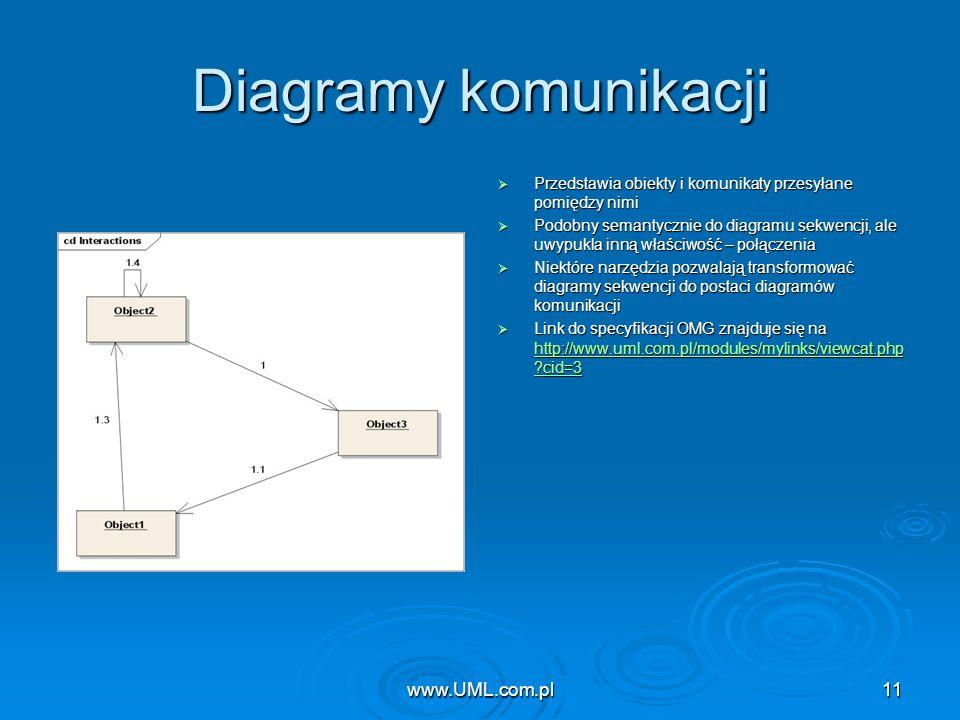 www.UML.com.pl11 Diagramy komunikacji Przedstawia obiekty i komunikaty przesyłane pomiędzy nimi Przedstawia obiekty i komunikaty przesyłane pomiędzy n