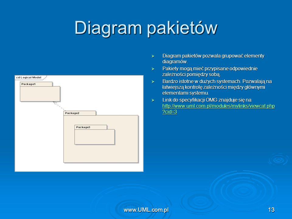www.UML.com.pl13 Diagram pakietów Diagram pakietów pozwala grupować elementy diagramów. Diagram pakietów pozwala grupować elementy diagramów. Pakiety