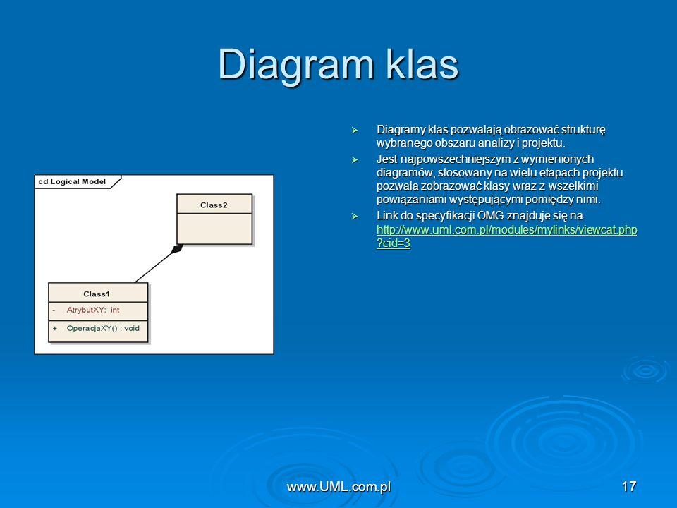 www.UML.com.pl17 Diagram klas Diagramy klas pozwalają obrazować strukturę wybranego obszaru analizy i projektu. Diagramy klas pozwalają obrazować stru
