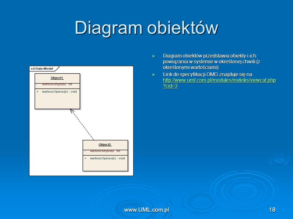 www.UML.com.pl18 Diagram obiektów Diagram obiektów przedstawia obiekty i ich powiązania w systemie w określonej chwili (z określonymi wartościami). Di