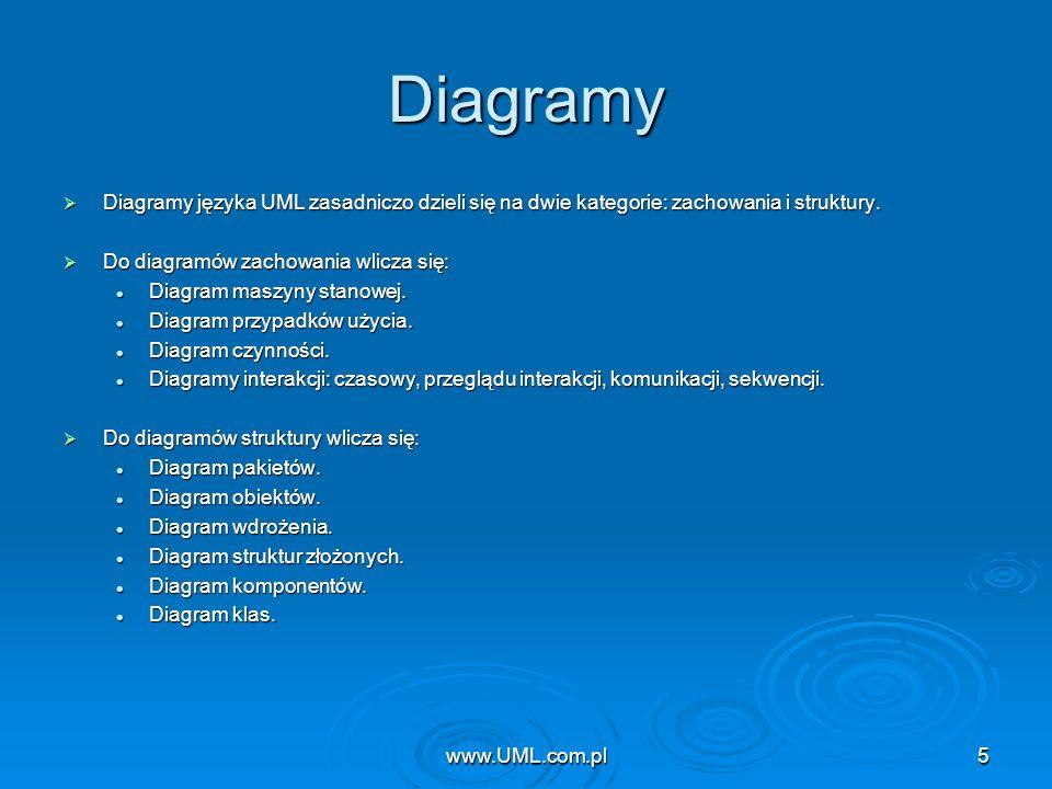 www.UML.com.pl5 Diagramy Diagramy języka UML zasadniczo dzieli się na dwie kategorie: zachowania i struktury. Diagramy języka UML zasadniczo dzieli si
