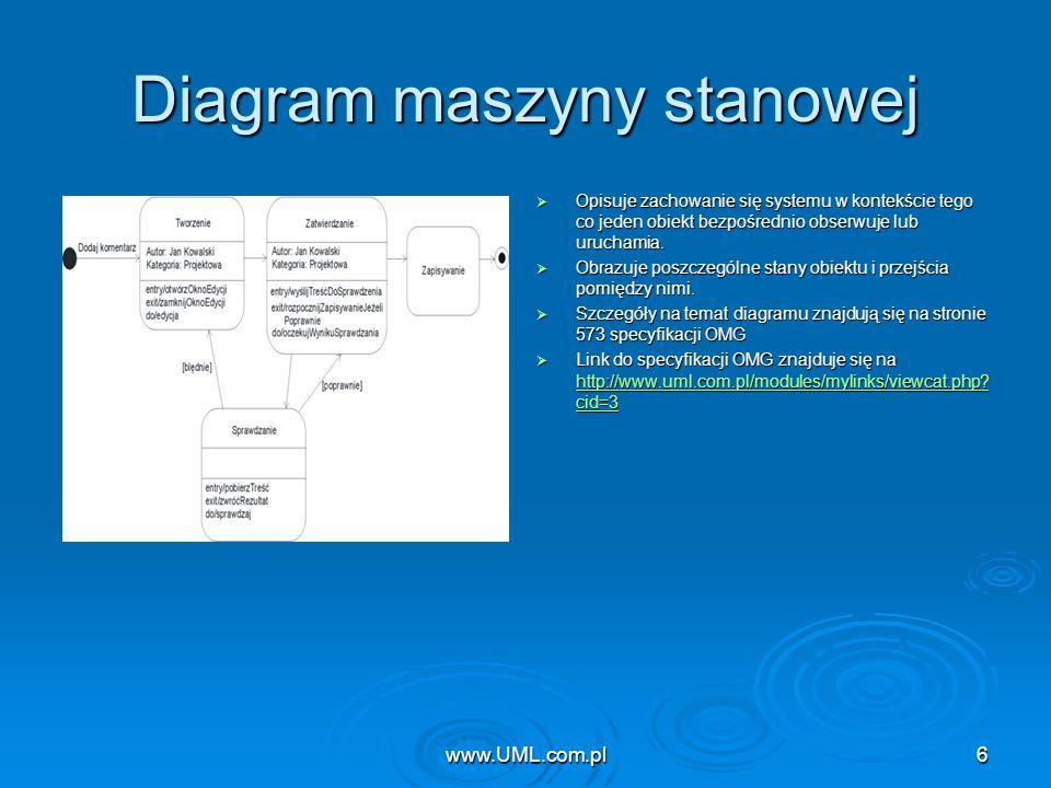 www.UML.com.pl6 Diagram maszyny stanowej Opisuje zachowanie się systemu w kontekście tego co jeden obiekt bezpośrednio obserwuje lub uruchamia. Opisuj
