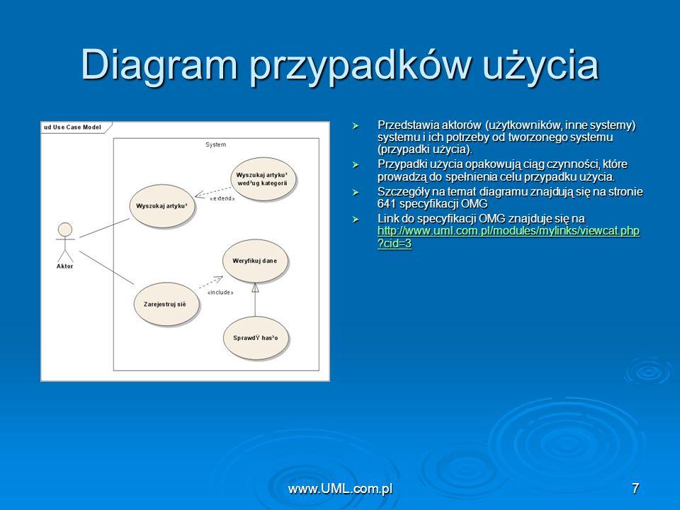 www.UML.com.pl7 Diagram przypadków użycia Przedstawia aktorów (użytkowników, inne systemy) systemu i ich potrzeby od tworzonego systemu (przypadki uży