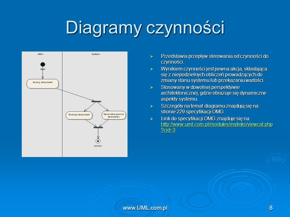 www.UML.com.pl8 Diagramy czynności Przedstawia przepływ sterowania od czynności do czynności. Przedstawia przepływ sterowania od czynności do czynnośc