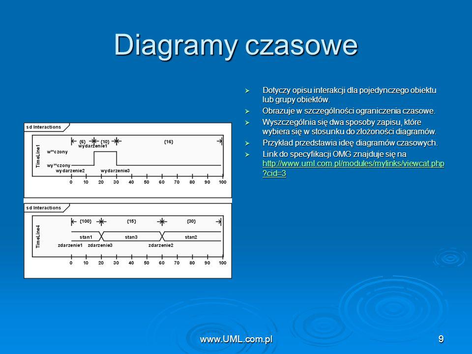 www.UML.com.pl9 Diagramy czasowe Dotyczy opisu interakcji dla pojedynczego obiektu lub grupy obiektów. Dotyczy opisu interakcji dla pojedynczego obiek