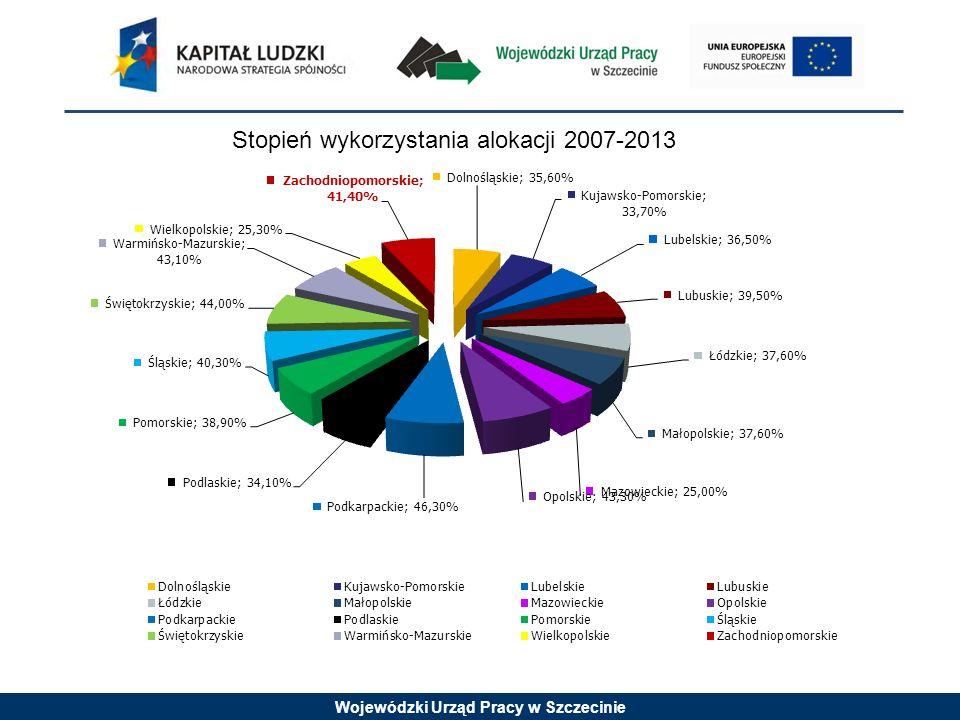 Wojewódzki Urząd Pracy w Szczecinie Pomoc publiczna Projekty złożone w odpowiedzi na konkurs 1/VII/INN/10 co do zasady nie powinny zakładać pomocy publicznej.