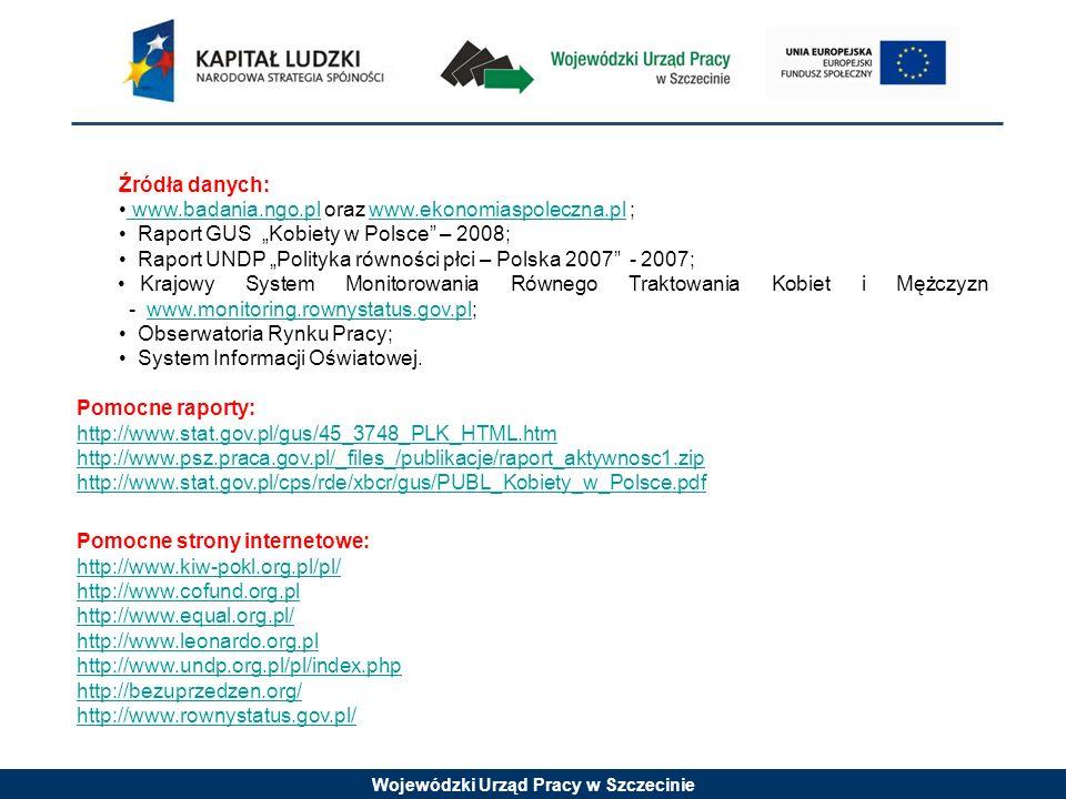 Wojewódzki Urząd Pracy w Szczecinie Źródła danych: www.badania.ngo.pl oraz www.ekonomiaspoleczna.pl ; www.badania.ngo.plwww.ekonomiaspoleczna.pl Rapor